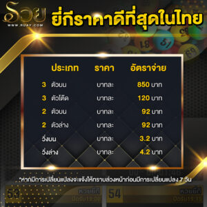 ruayราคาจ่ายมากสุดในไทย